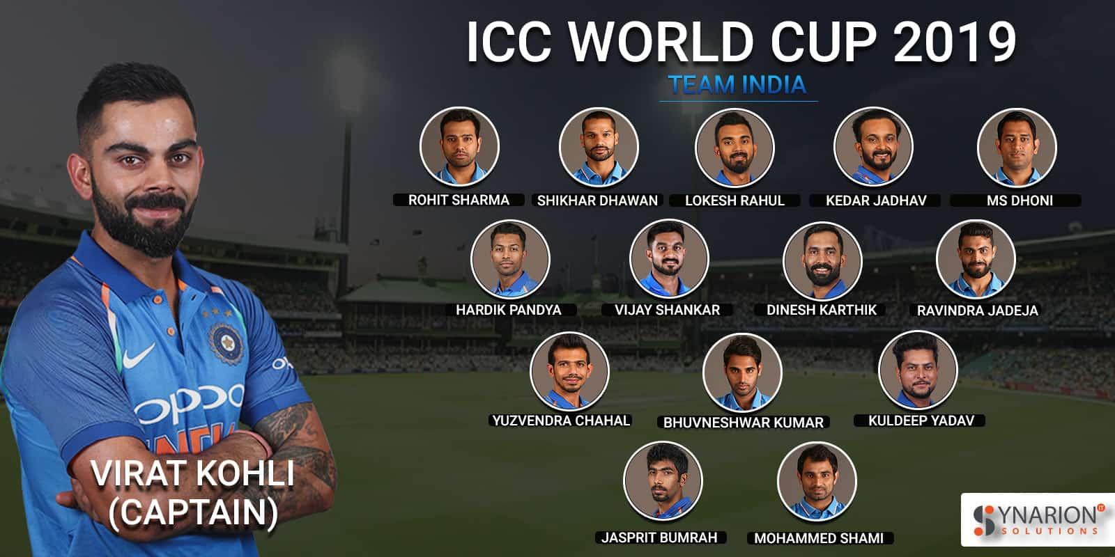 ICC Cricket World Cup 2019 - Schedule, Venues, Best Sportsbook