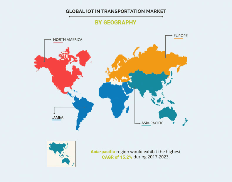 global IoT in Transportation Market