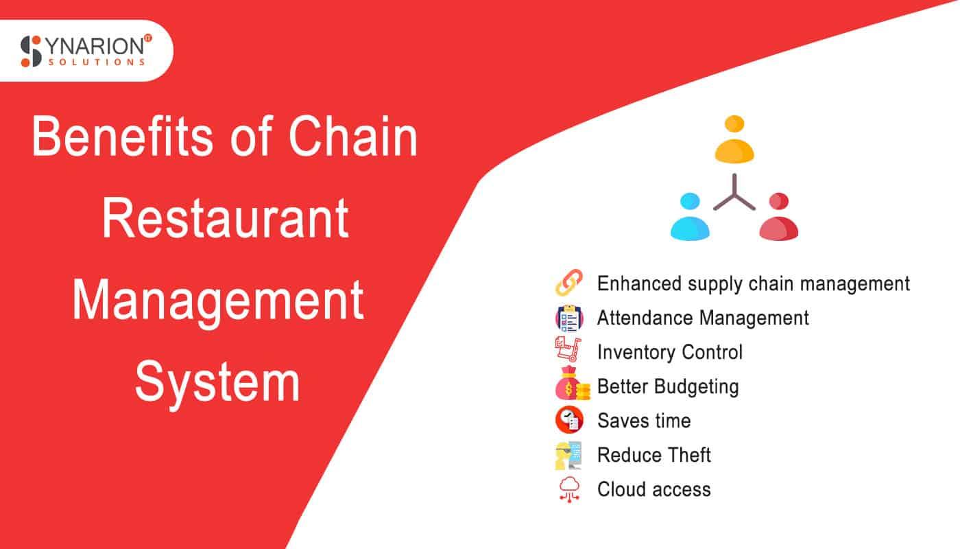 benefits of chain restaurant management system