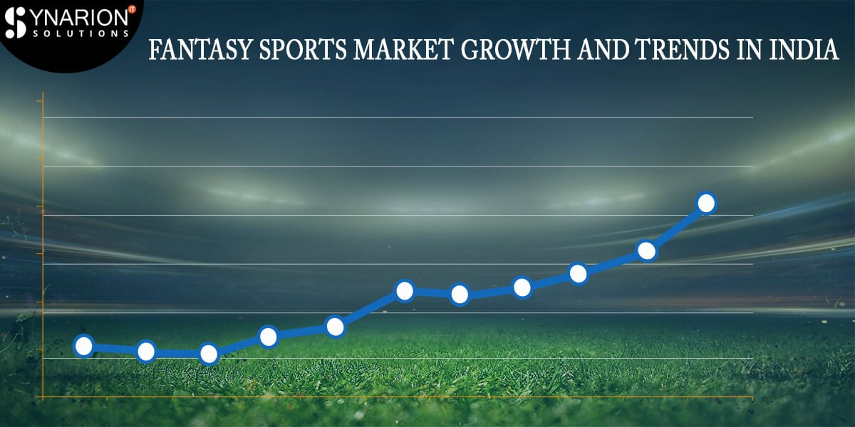 Fantasy Sports Market Growth and Trends in India