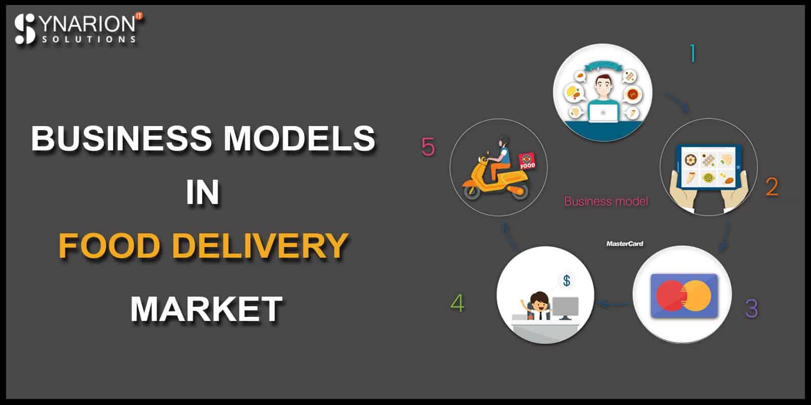 Business Models In Food Delivery Market