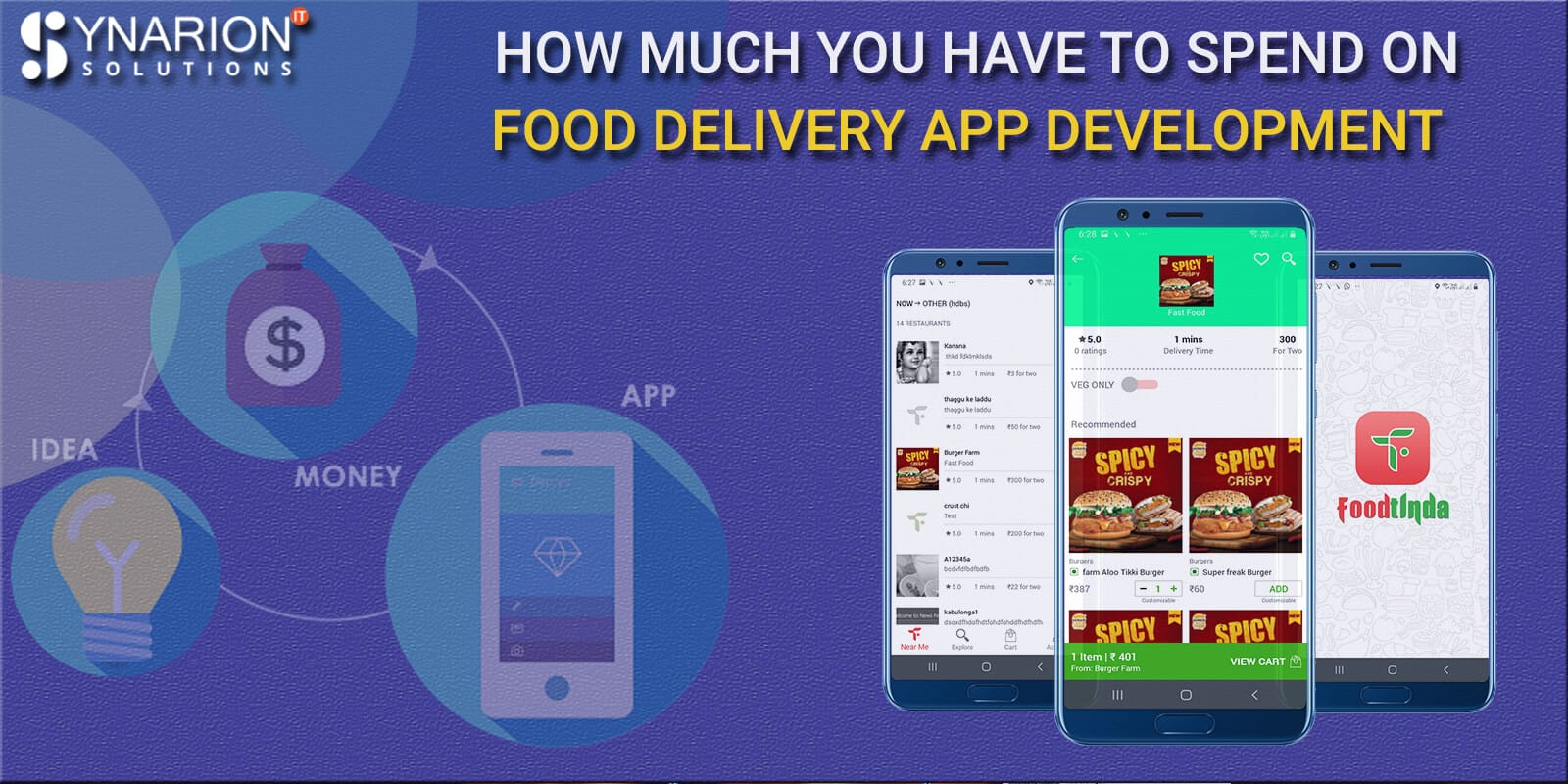 How Much You Have To Spend On Food Delivery App Development