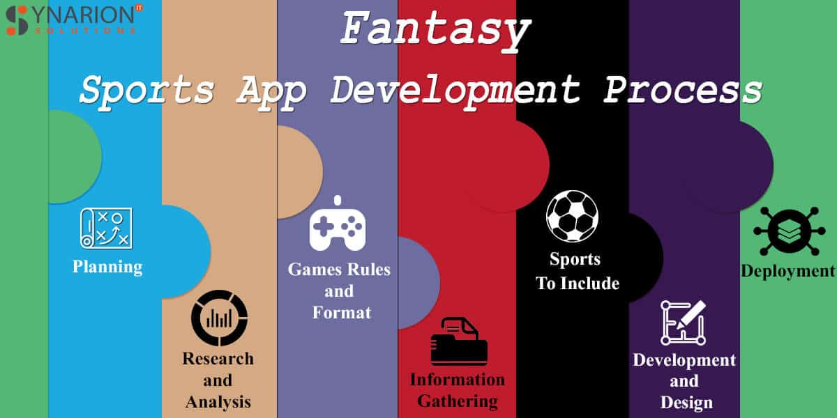 Fantasy Sports App Development Process