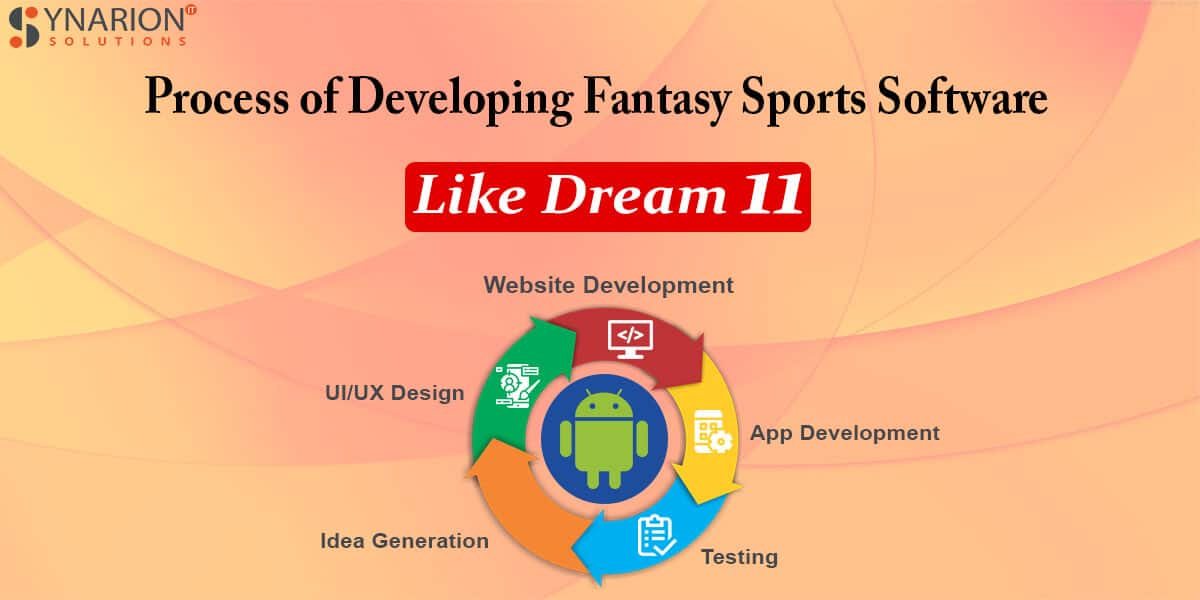 Process of Developing Fantasy Sports Software Like Dream 11
