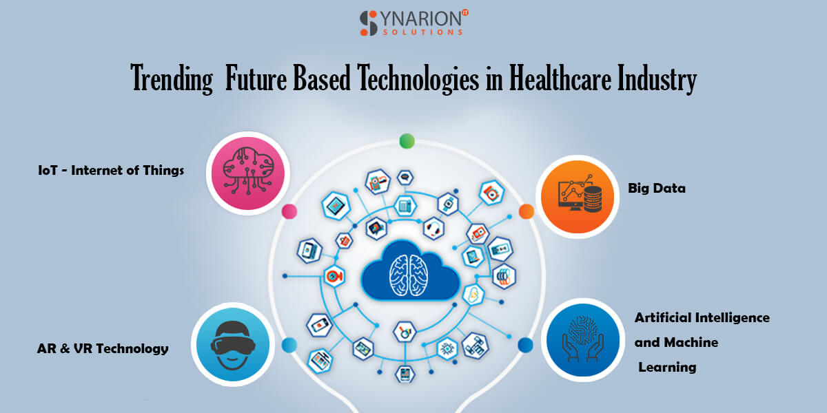 Trending Future Based Technologies in Healthcare Industry
