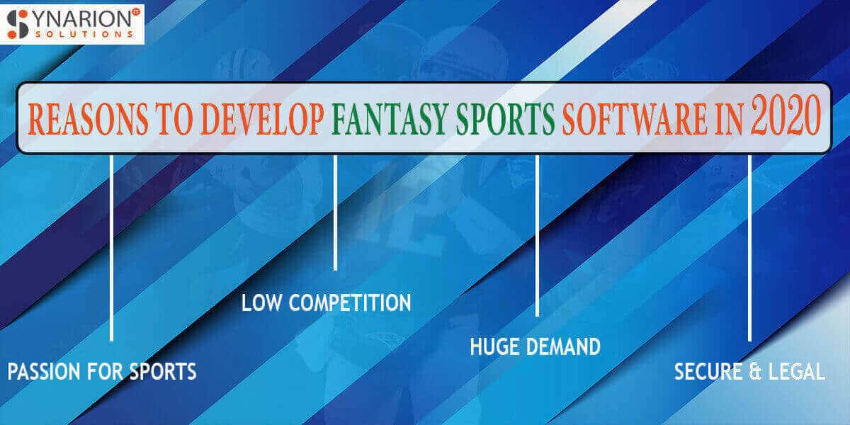 Reasons to Develop Fantasy Sports Software in 2020