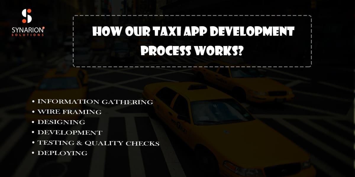 Taxi app development process work