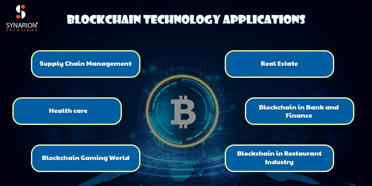 Blockchain-Technology-Applications