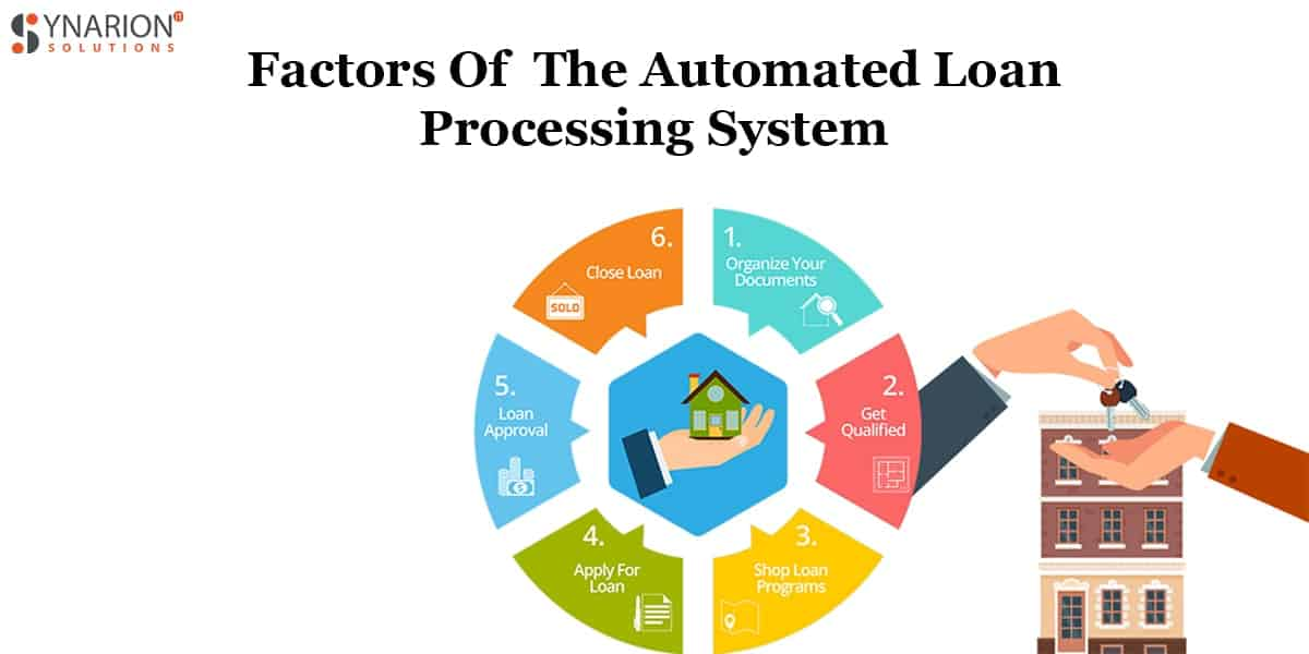 Factors of the Automated Loan Processing System