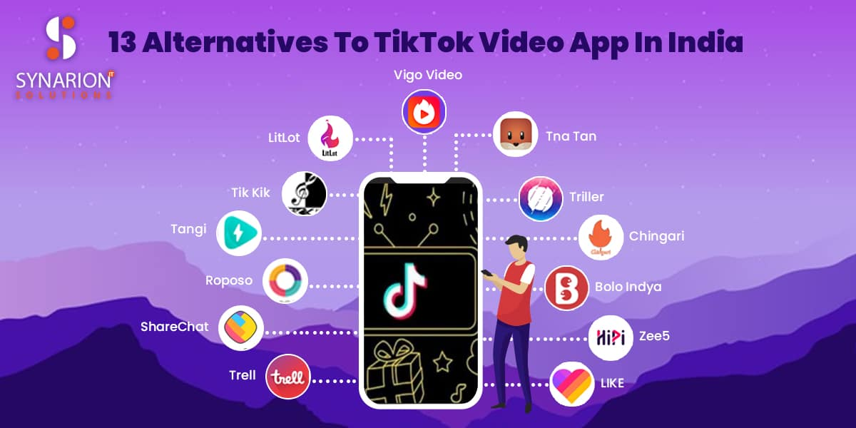 Top 13 Alternatives To TikTok Video App In India