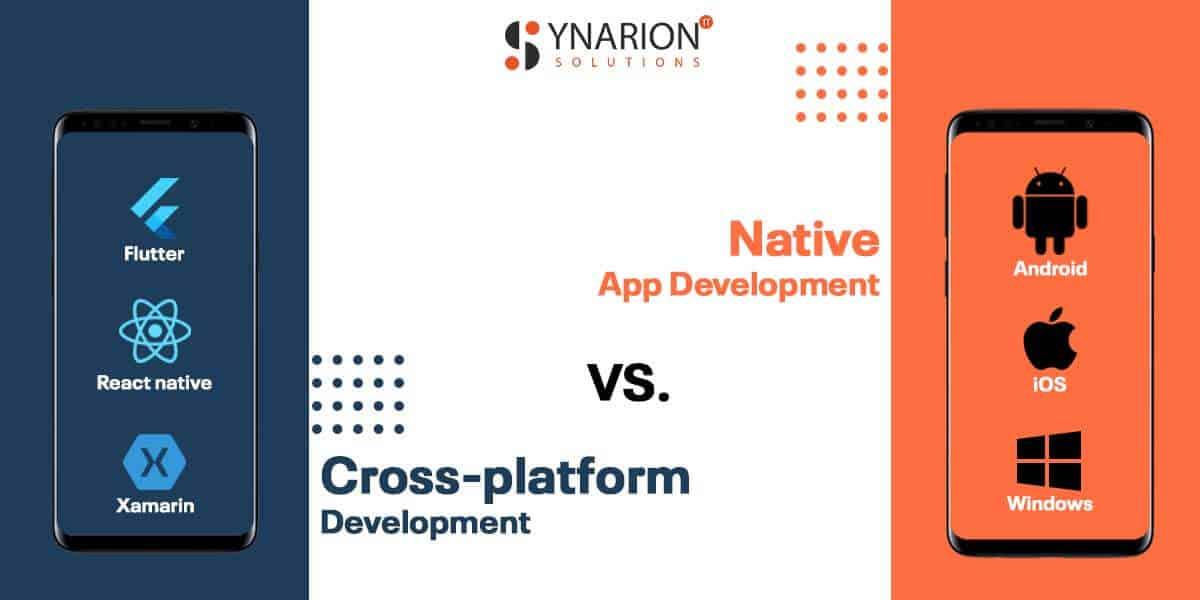 Mobile App Development: Native App Development VS. Cross-Platform Development